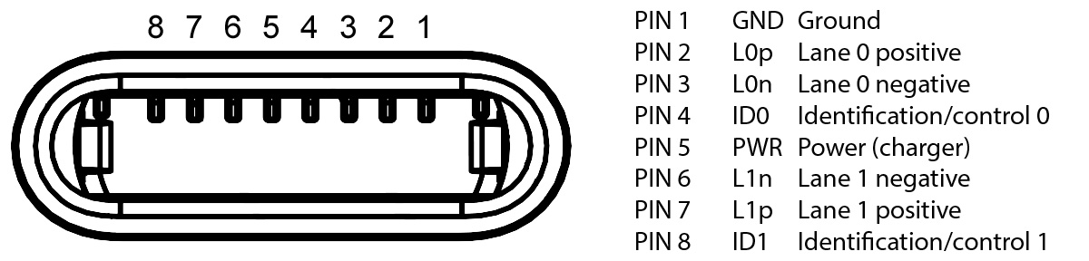 lightning connector pins meaning